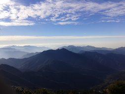 Mussoorie Uttarakhand India Dehradun Distr