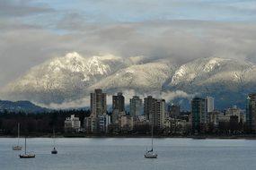 Vancouver Cityscape Scenic North Shore Mou